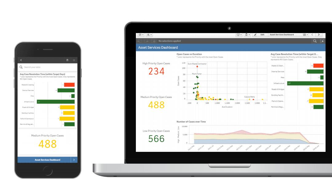 Customer service management tool